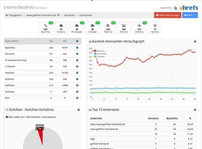 onpagedoc erfahrungen backlink-tool