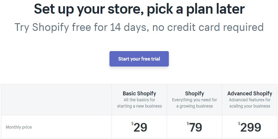 shopify onlineshop erstellen